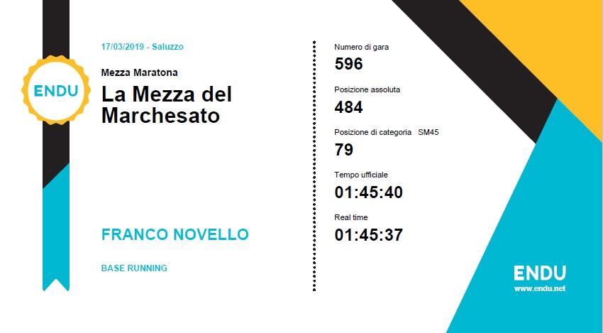 Mezza Maratona del Marchesato 2019